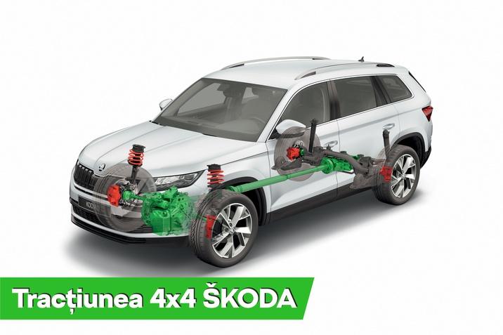 Tractiunea 4x4 Skoda